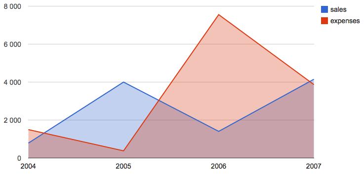 Graphs API — mustachebox 0 1 documentation